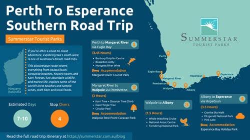 Perth To Esperance Southern Road Trip