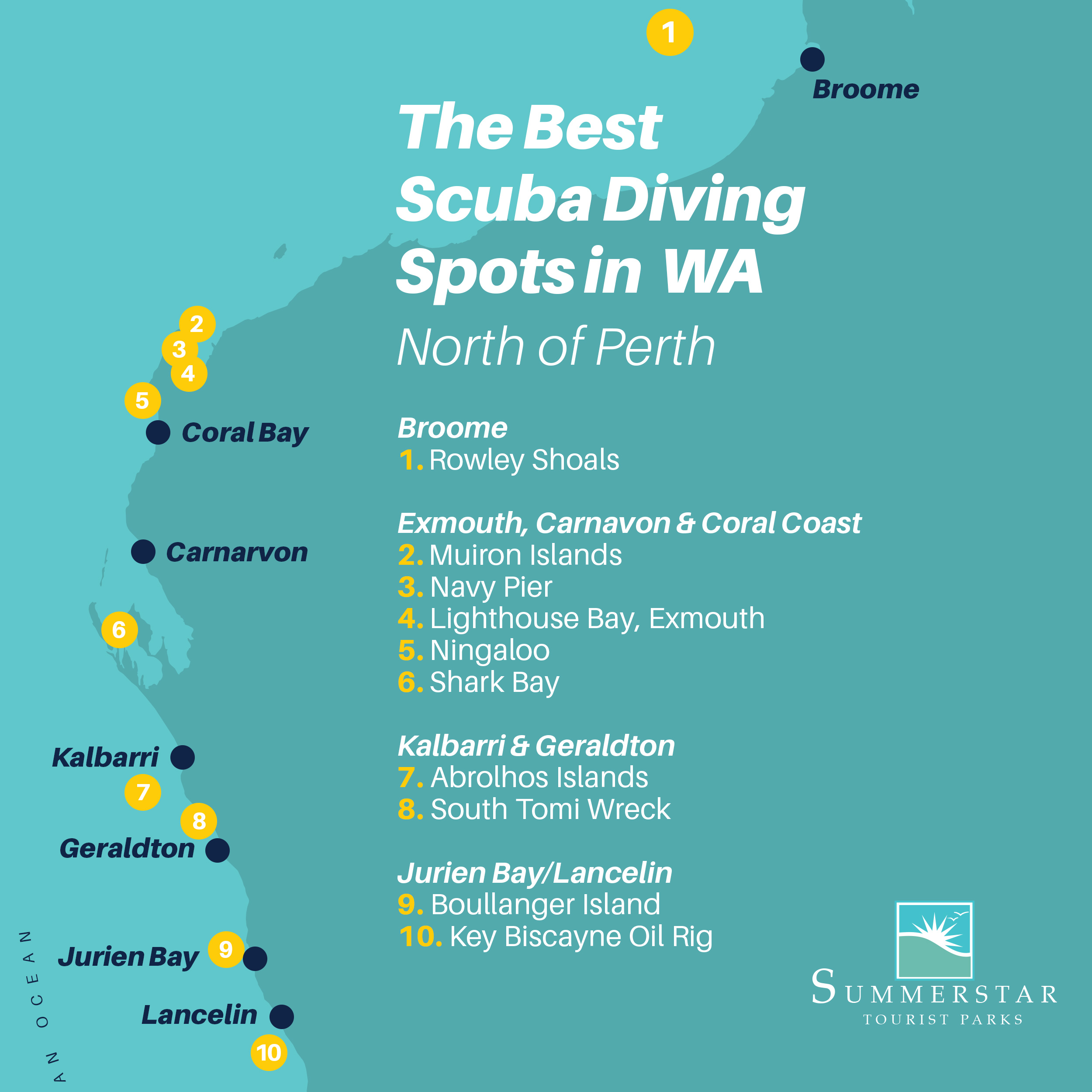 The best scuba diving spots in wa north of Perth.