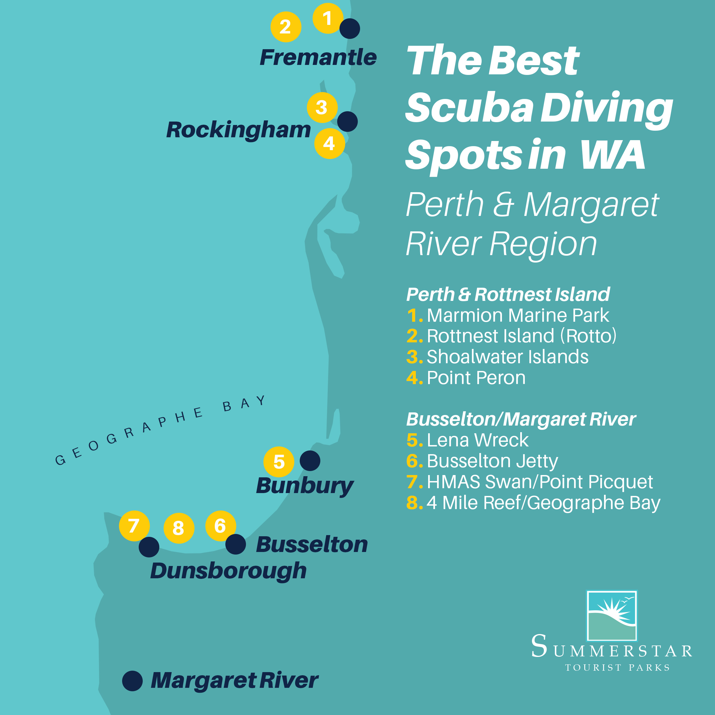 The Best Scuba Diving Spots in WA Perth and Margaret River region.