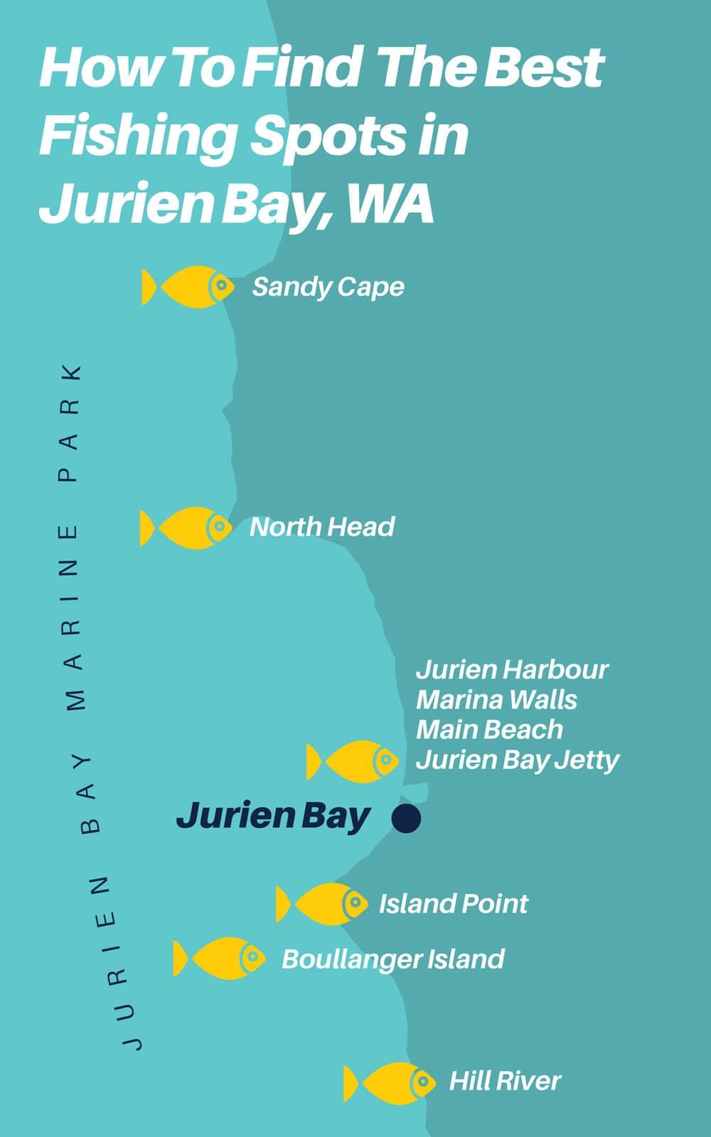 jurien bay fishing spots