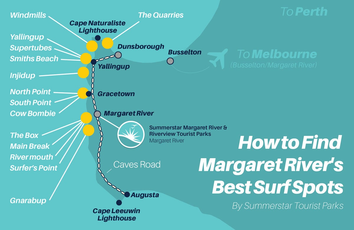 Map of Margaret River Surf Breaks, WA