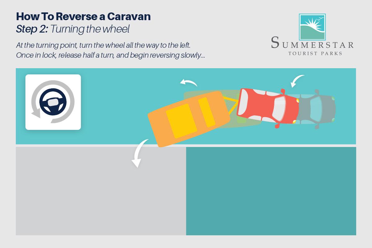 How to reverse a caravan step 2, turn the steering wheel.
